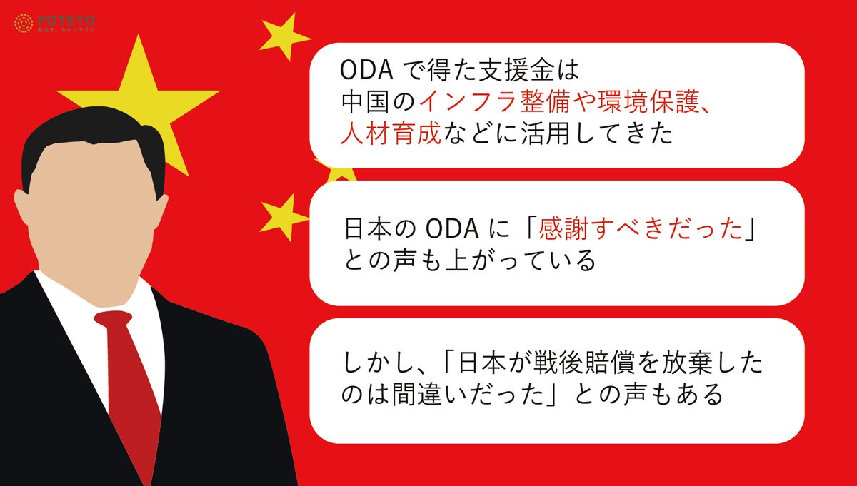 DqUSsKBWoAAQH55 - 中国への経済援助、やめてもいいよね…?