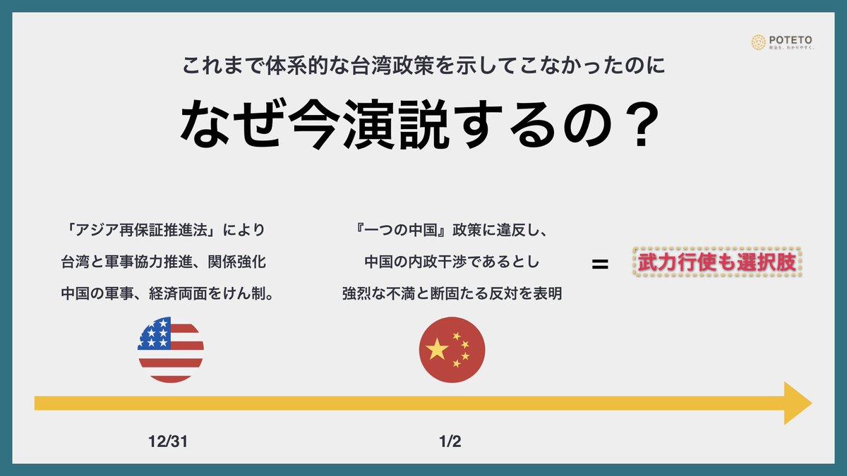 DwLsdYJXQAA  rZ - 習近平主席、#台湾演説