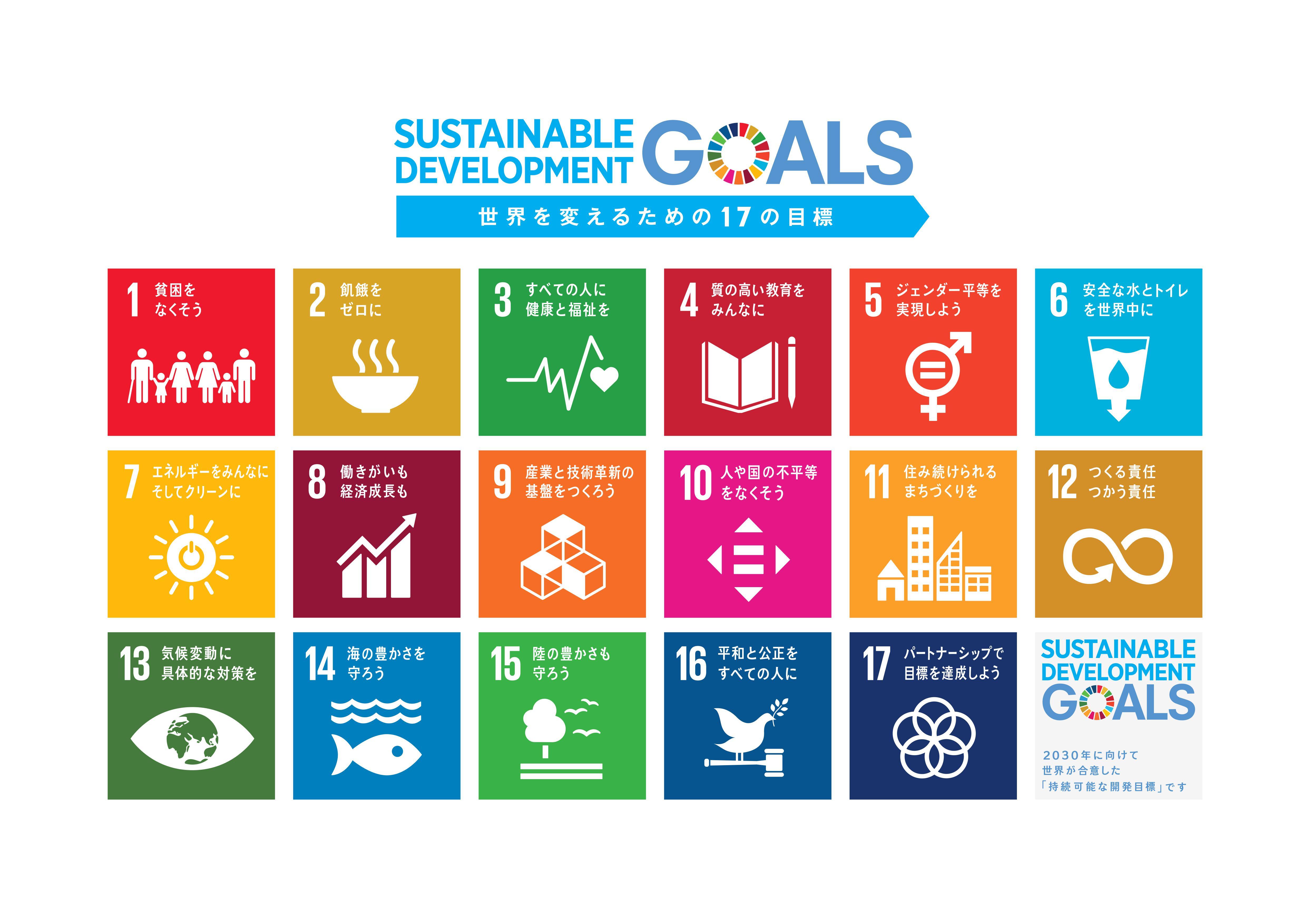 0001 - SDGsとは?【POTETOワード】