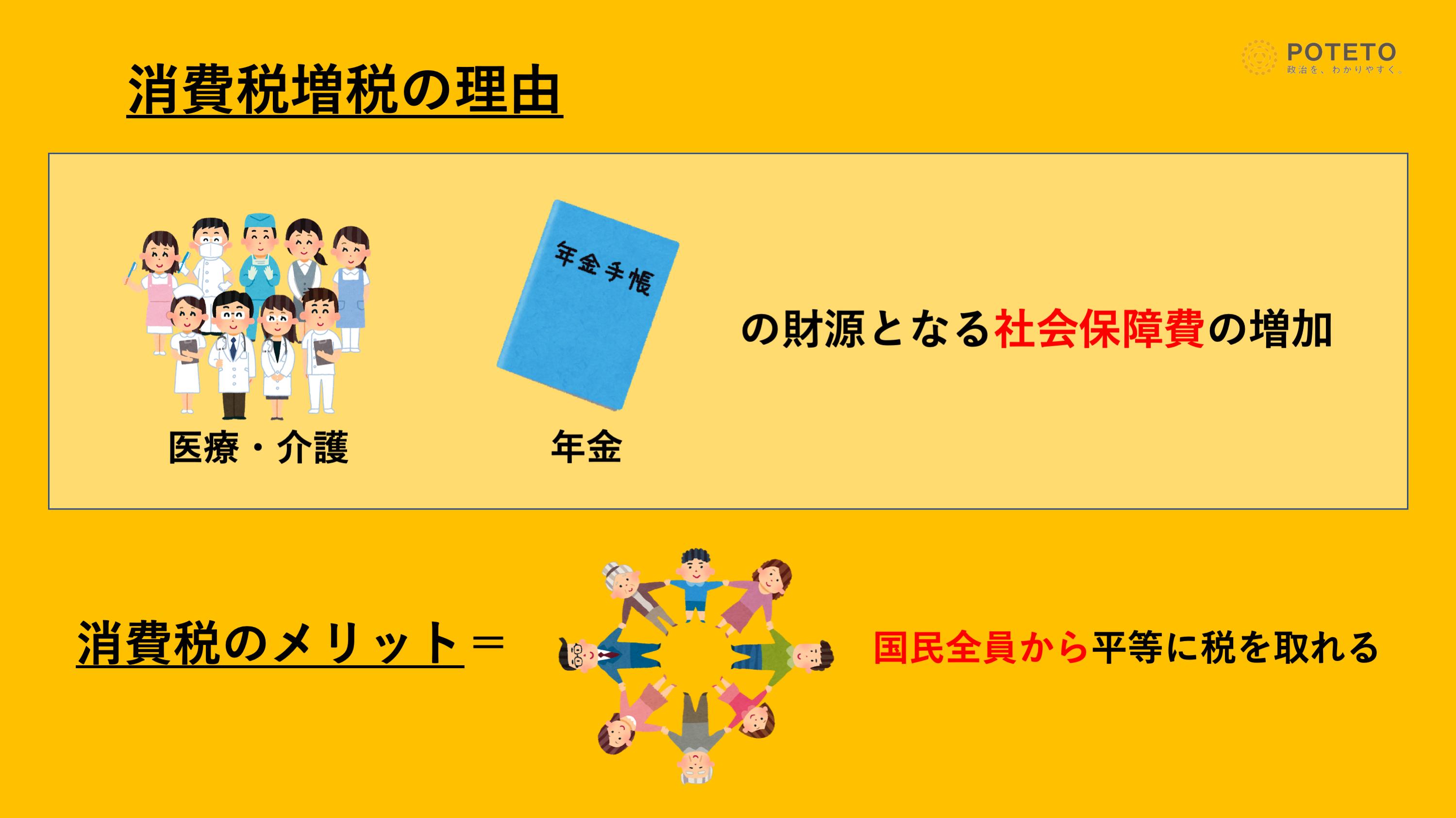 b44c478a07bf19da90c73a7d445b1bba - 消費税増税【POTETOワード】