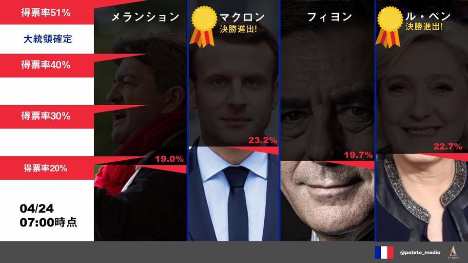 5f4329fa97eedb6d3b1ef2483274848c a320def4d1ec4b09077beb487102515d 1 - 第一回投票結果