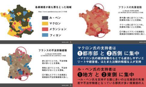 7abff13cd16718af32c0a2b8ab543c44 0d2e61c8da5e6e4126fb5e2635278037 1 486x290 - フランス大統領選 どんな人がだれを支持してるの?