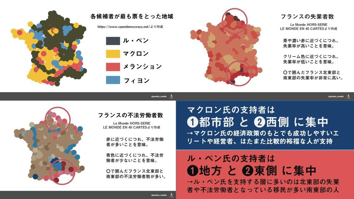 7abff13cd16718af32c0a2b8ab543c44 0d2e61c8da5e6e4126fb5e2635278037 1 - フランス大統領選 どんな人がだれを支持してるの?