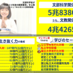 0902 1 150x150 - 2017.09.04 <br>読売新聞のイチメンニュース