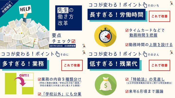 e8fe5cd3bbefc390a3ac9a1296a8e42b 2 - 2017.12.09<br>日本教育新聞のイチメンニュース