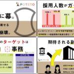 13 1 150x150 - 日本の女性取締役登用率は中東並みの低水準?!