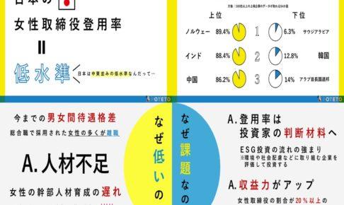 612f43071a2a0f44423b8bcb86c93e1a 8 486x290 - 日本の女性取締役登用率は中東並みの低水準?!