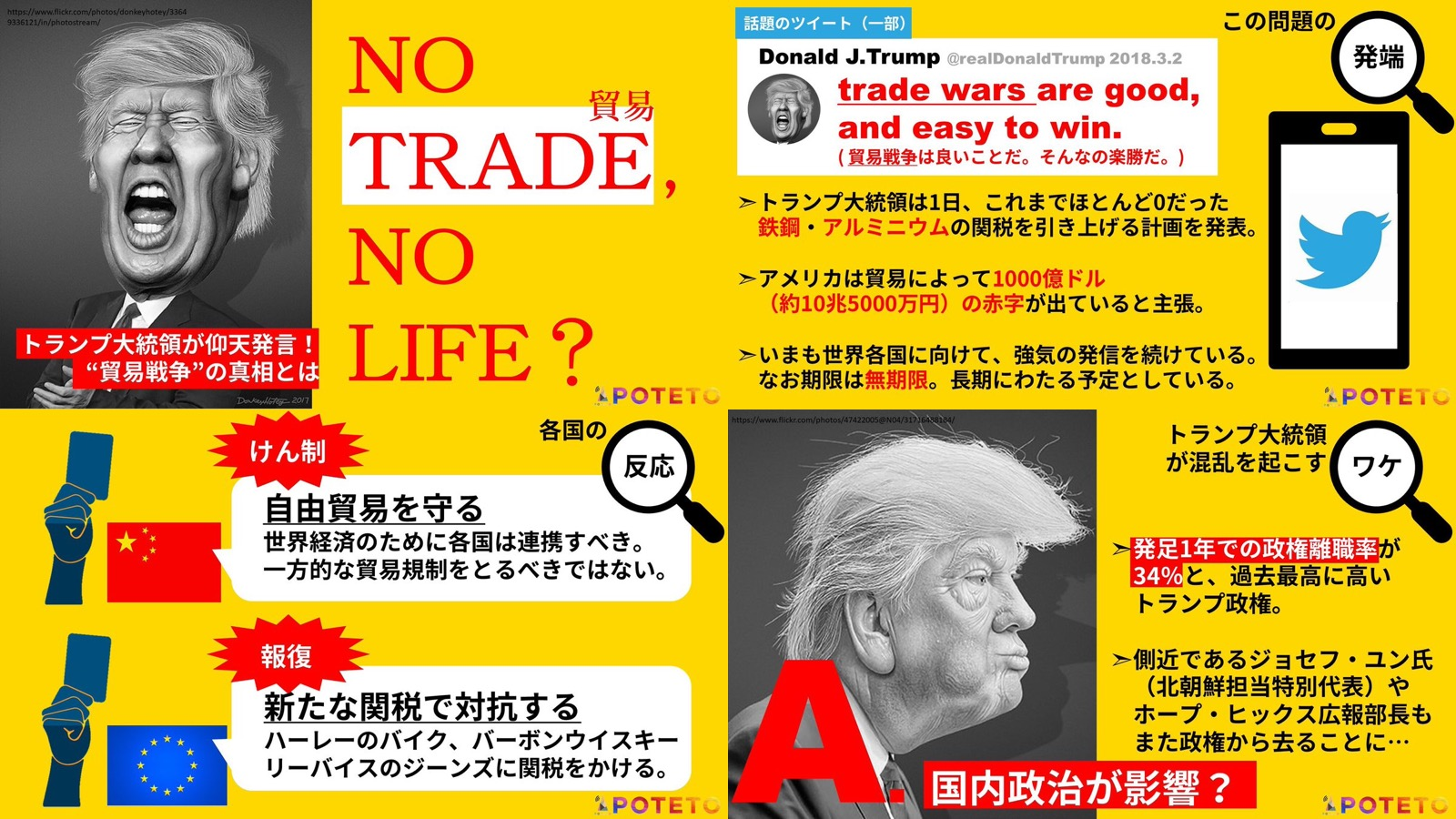 7fb8f1c748d490339c64aa37f2515920 1 - NO TRADE NO LIFE