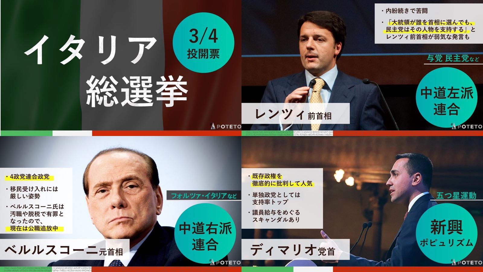 7fb8f1c748d490339c64aa37f2515920 - イタリア総選挙🇮🇹