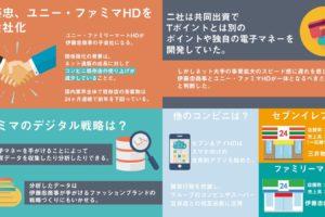 3 300x200 - 伊藤忠、ファミマを完全子会社化