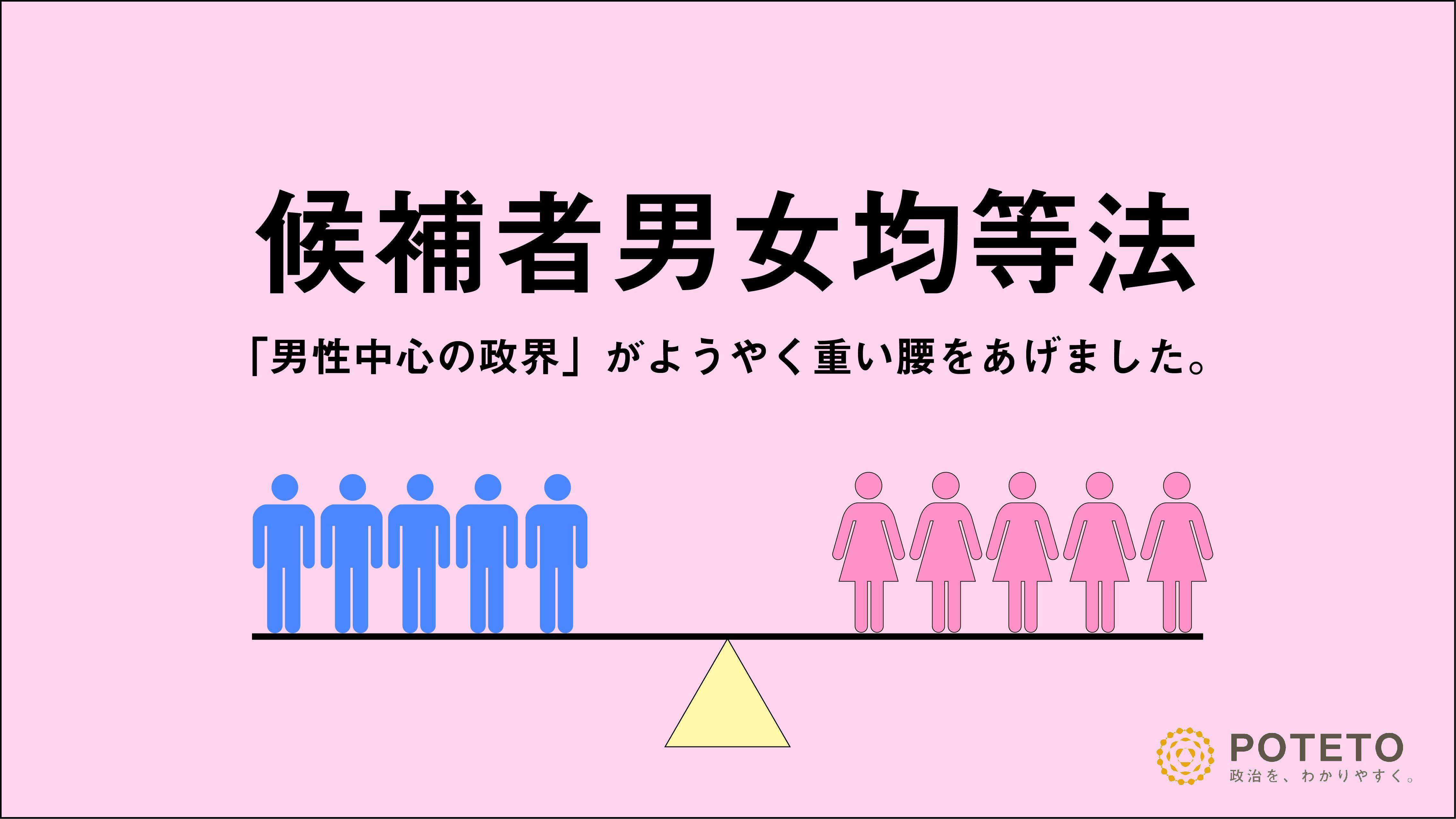 cda76f5f223515959ef1c354b488957b - 「男性中心」の政界が、変わりはじめる?<br>候補者男女均等法とは。