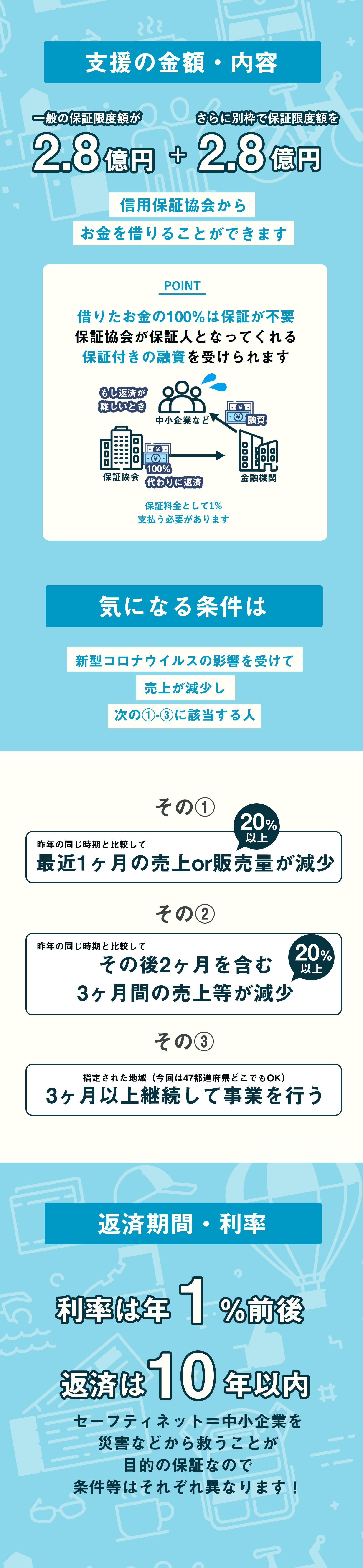811e73b8fa760e08cf11e032895ef4b1 - 【日本中の中小企業向け】保証付きで5.6億借りれます!