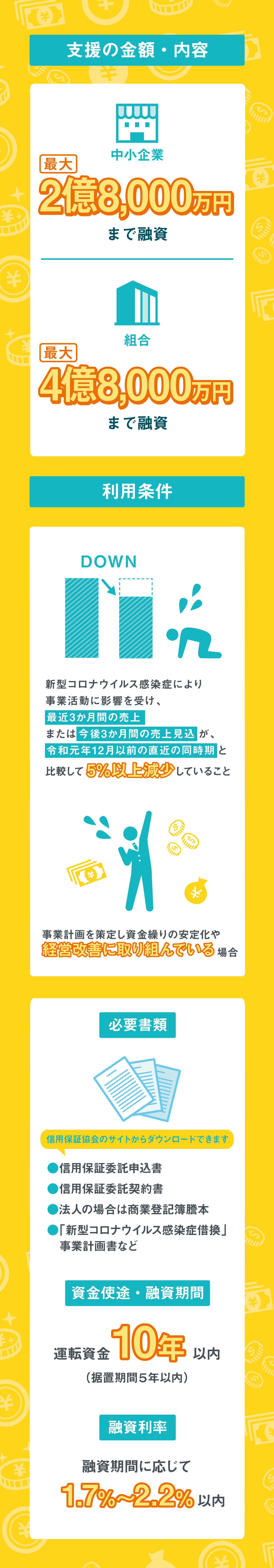 7120dfa42b1eca8133d1e49f31dc27f0 - 【中小企業向け】少しでも業績悪化した場合、融資を受けることができます。(すでに融資を受けている場合、融資の借換ができます。)